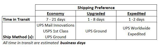 Shipping Policies - Studio DIY